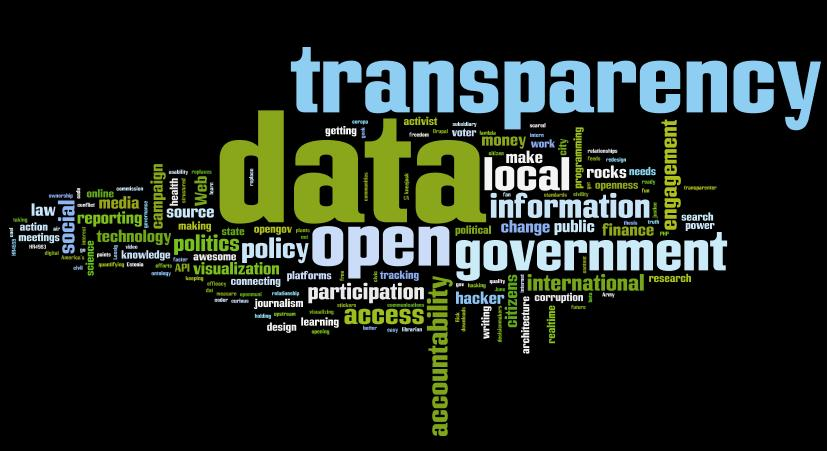 Pre-Application Openness And Transparency